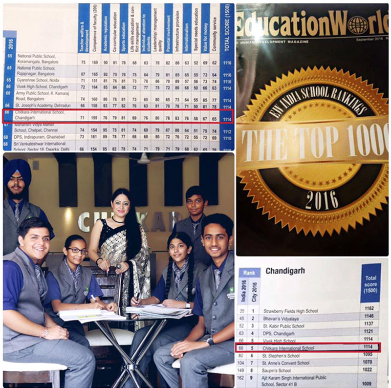 indian-school-rankings-201